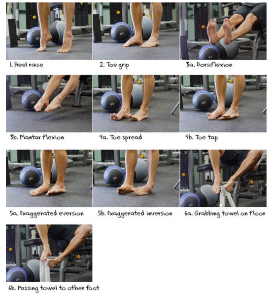 Exercices de pieds selon Vibram
